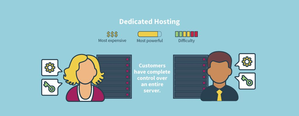 Dedicated Server Web Hosting Company In Chennai