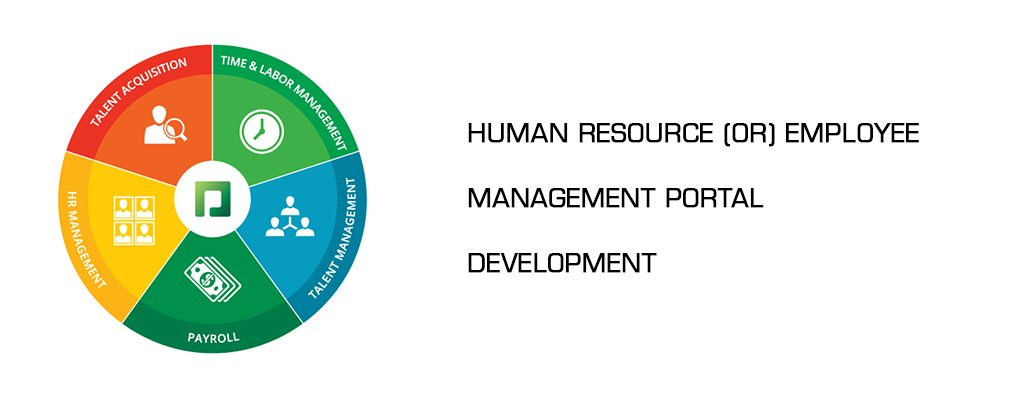 HRMS Management Portal Web Development Company In Chennai