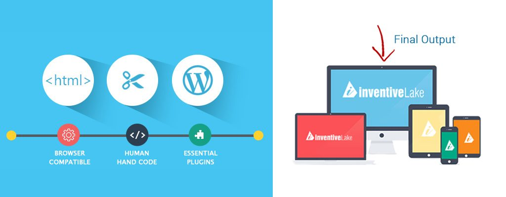 HTML to Wordpress Conversion Services in Chennai